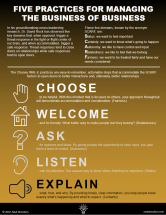 Choose-WAL-E-infographic