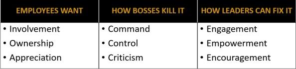 BossesKillIt-LeadersFixIt