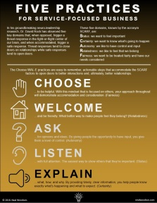 Five_Practices_for_Service_Focused_Business-infographic